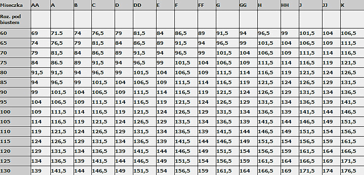 tabela-rozmiarow-firmy-freya.png